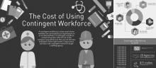 Infographic on the cost of the contingent workforce
